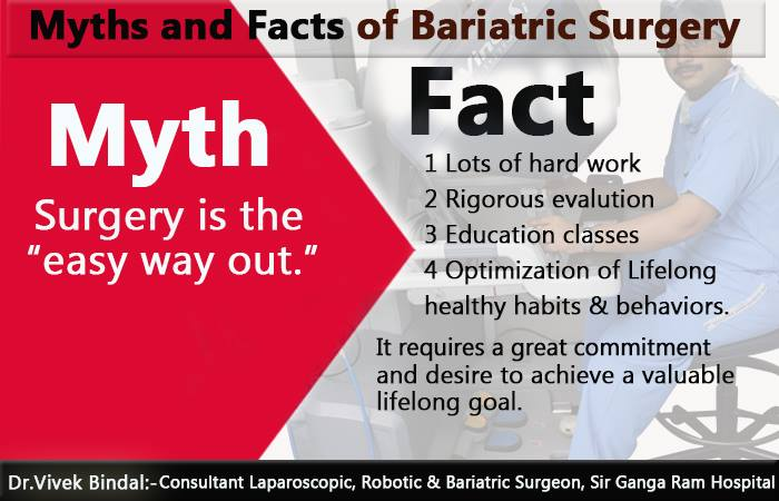 10 Myths and facts of Bariatric Surgery