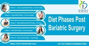 DIET PHASES POST BARIATRIC SURGERY