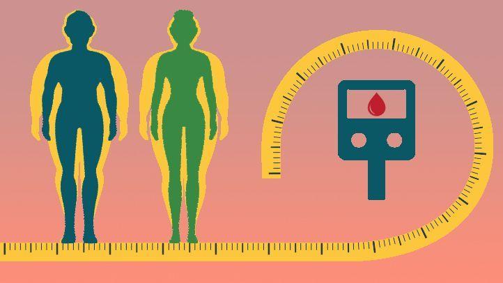 Does Bariatric Surgery treat Type 2 Diabetes?